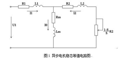 上图是异步电机等效电路
