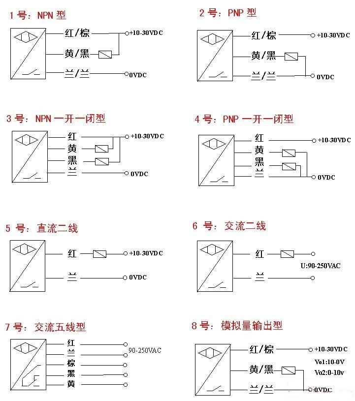 光电开关接线图号 - 控制工程师论坛-控制工程网