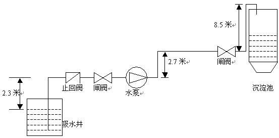 acs510变频器中变压力控制系统的实现方法
