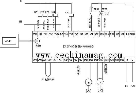 混合型plc在燃油燃烧器工艺流程中的控制